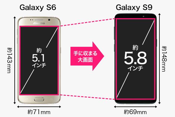 galaxys6とs9のサイズを比較