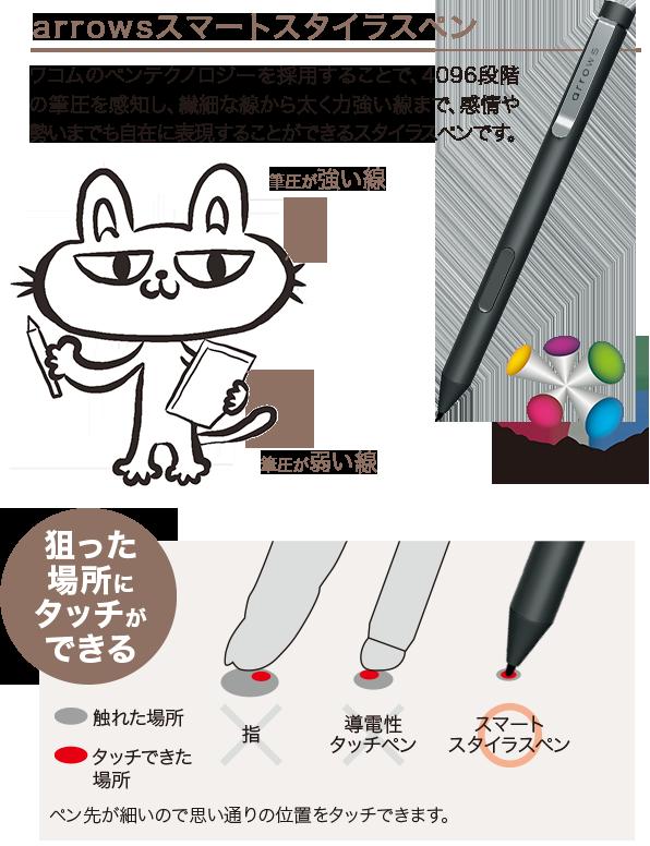 便利なペン型デバイス
