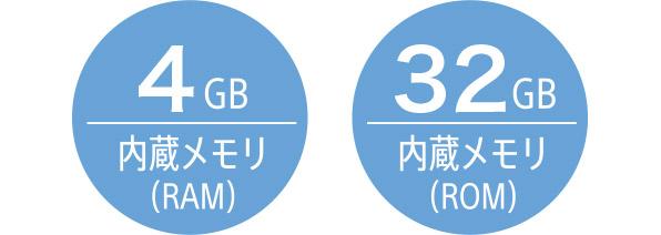 xperiaxz1compactのCPUやメモリ