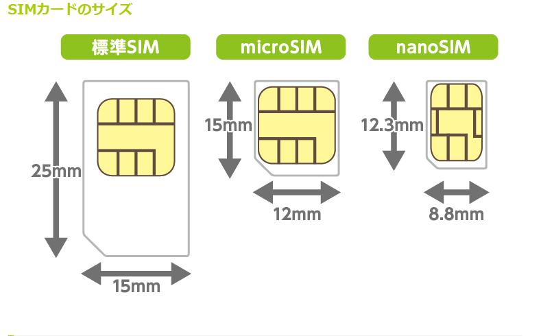 中古スマホを格安SIMで使う注意点 9