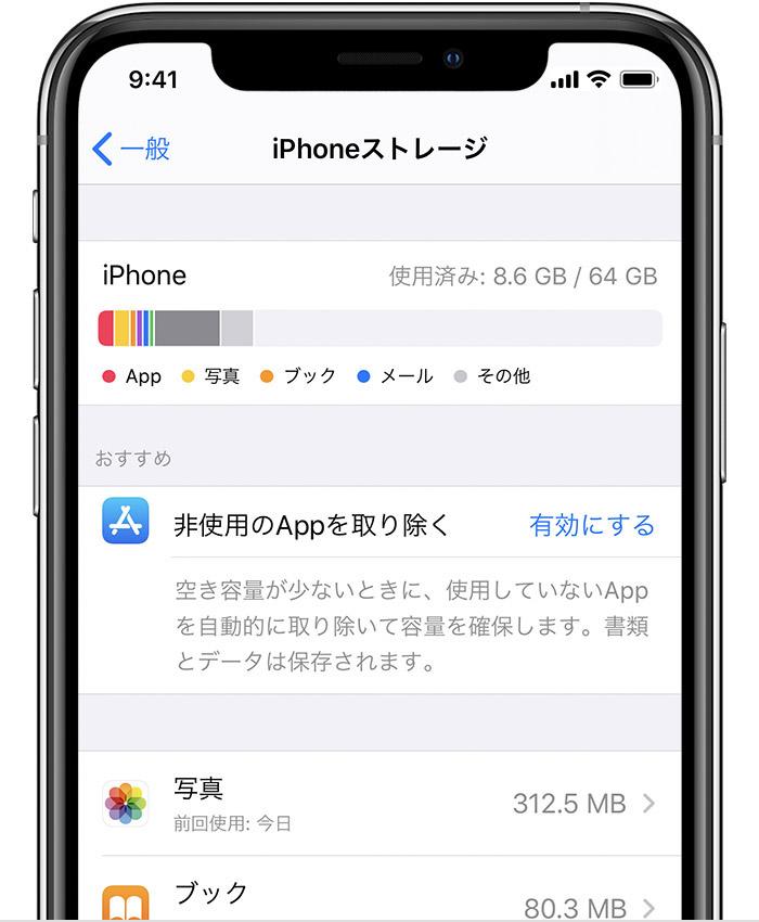 その他 iphone ストレージ