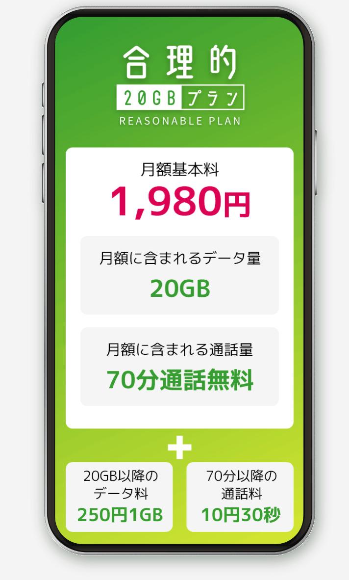 日本通信のプラン