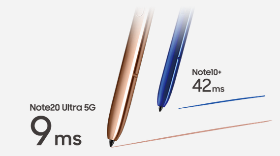 Galaxy Note20 Ultra2